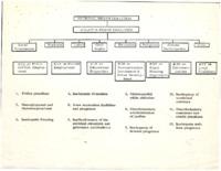 http://allenarchive.iac.gatech.edu/originals/ahc_CAR_015_015_001_010.pdf