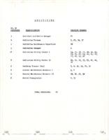 http://allenarchive.iac.gatech.edu/originals/ahc_CAR_015_013_020_014.pdf